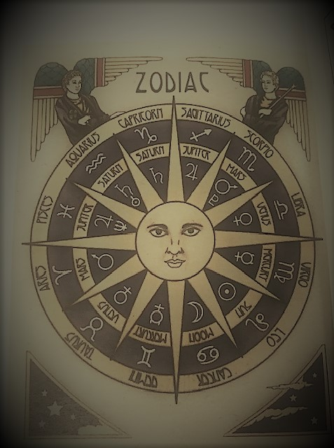 8- A picture of a wheel containing all of the signs fo the zodiac with corresponding alchemical symbols.